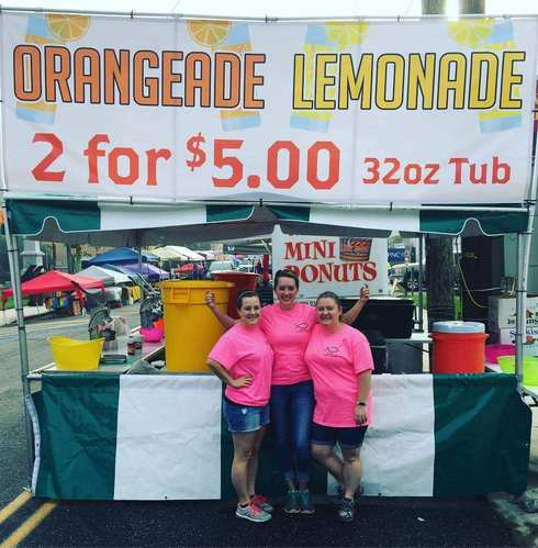 Lemonade Stand Business